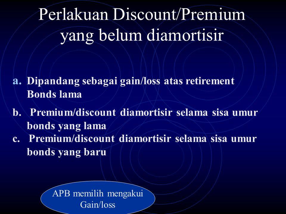 Perlakuan Discount/Premium yang belum diamortisir