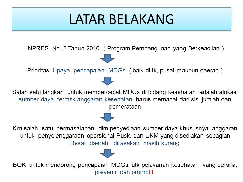 LATAR BELAKANG INPRES No. 3 Tahun 2010 ( Program Pembangunan yang Berkeadilan )