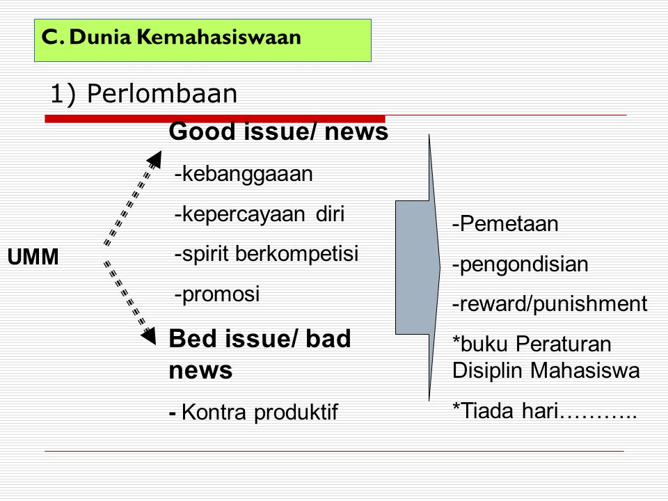 1) Perlombaan Good issue/ news Bed issue/ bad news