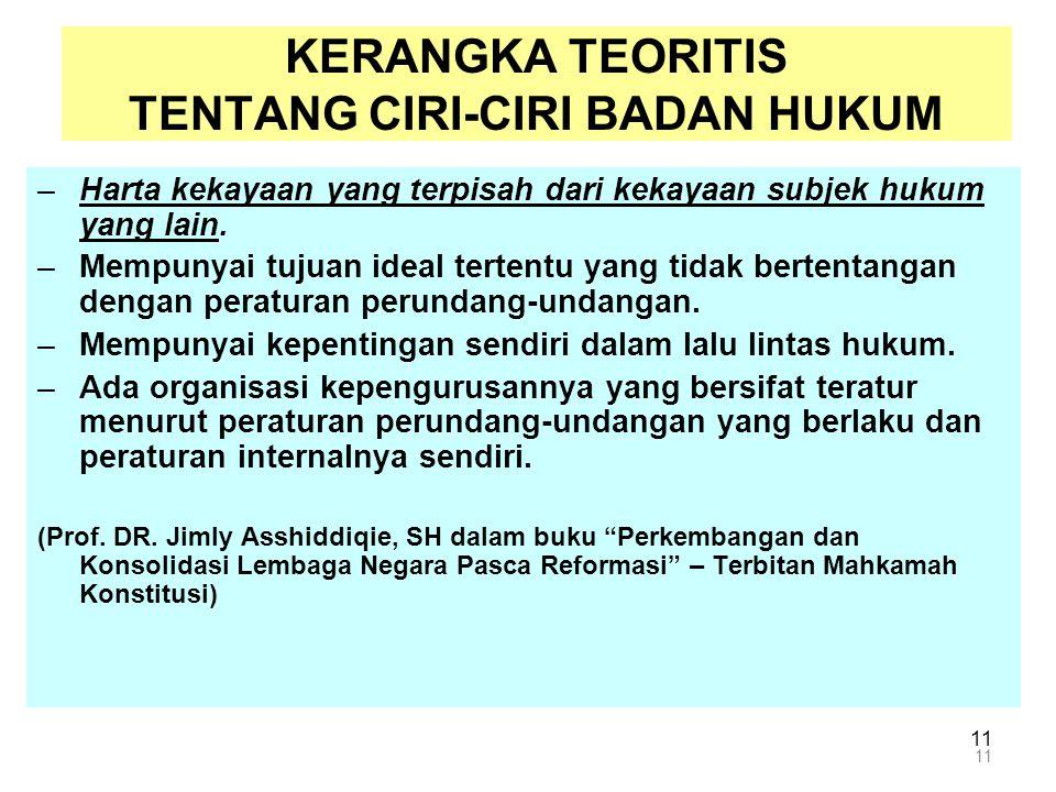 KERANGKA TEORITIS TENTANG CIRI-CIRI BADAN HUKUM