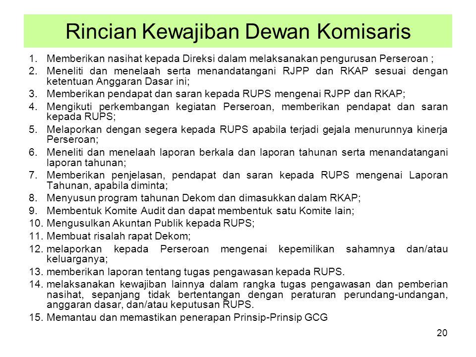 Rincian Kewajiban Dewan Komisaris