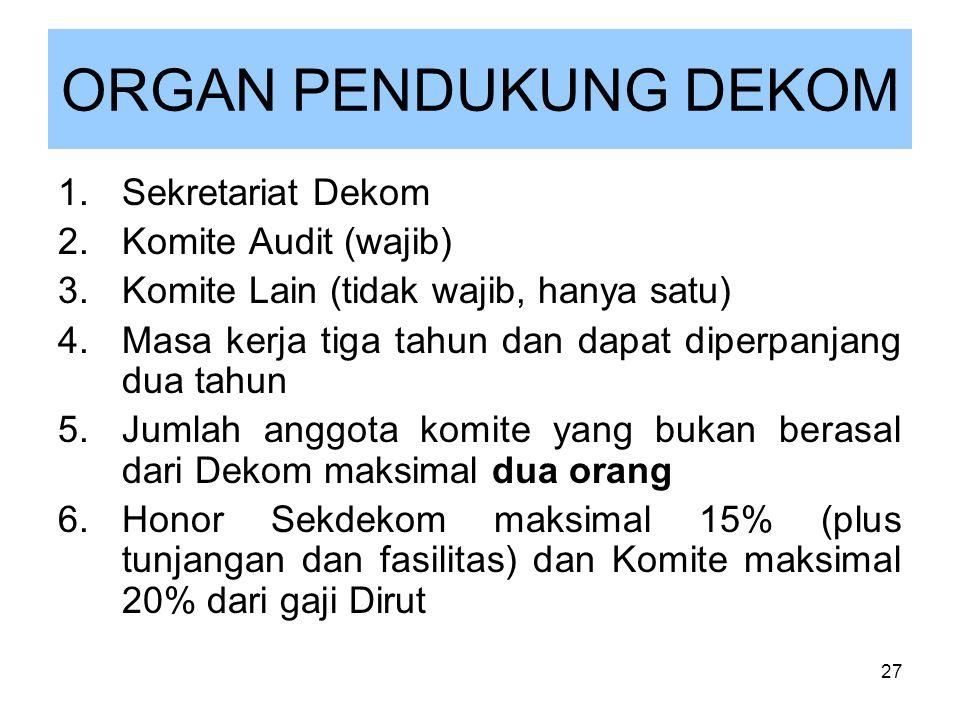 ORGAN PENDUKUNG DEKOM Sekretariat Dekom Komite Audit (wajib)