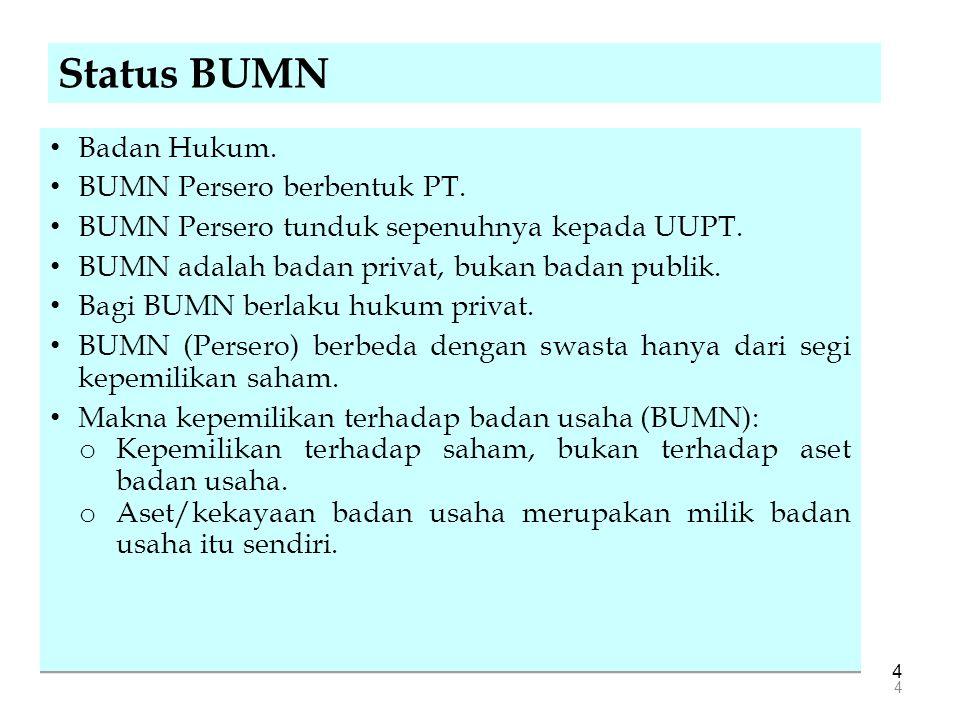 Status BUMN Badan Hukum. BUMN Persero berbentuk PT.