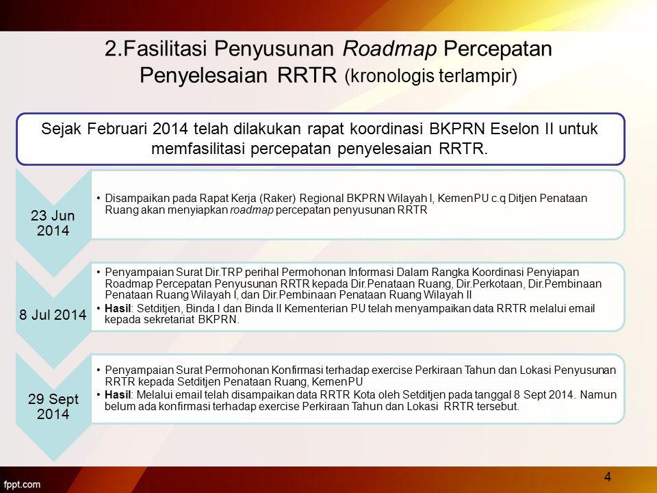 2.Fasilitasi Penyusunan Roadmap Percepatan Penyelesaian RRTR (kronologis terlampir)