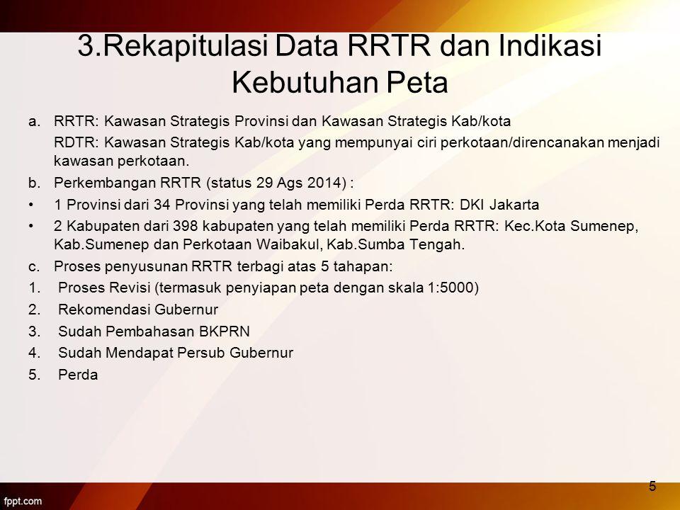 3.Rekapitulasi Data RRTR dan Indikasi Kebutuhan Peta