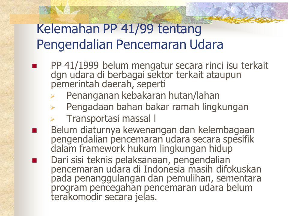 Kelemahan PP 41/99 tentang Pengendalian Pencemaran Udara