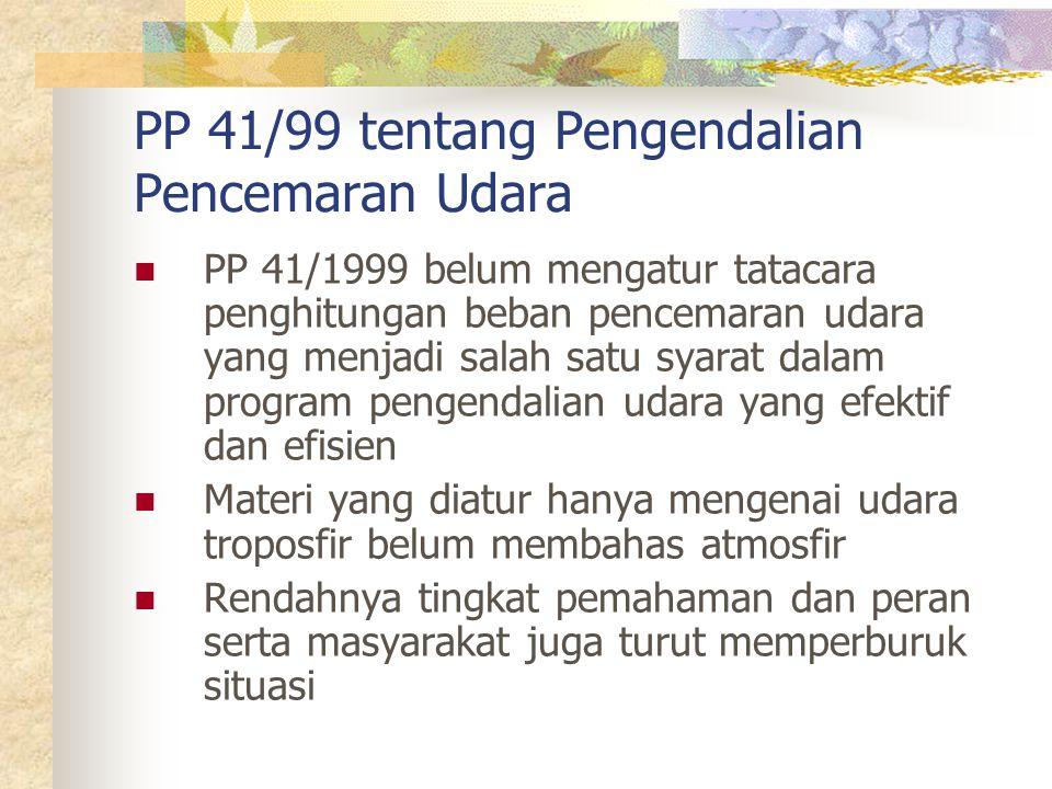 PP 41/99 tentang Pengendalian Pencemaran Udara