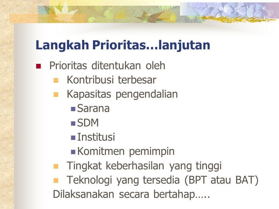Langkah Prioritas…lanjutan