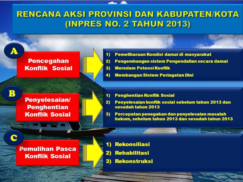 RENCANA AKSI PROVINSI DAN KABUPATEN/KOTA (INPRES NO. 2 TAHUN 2013)
