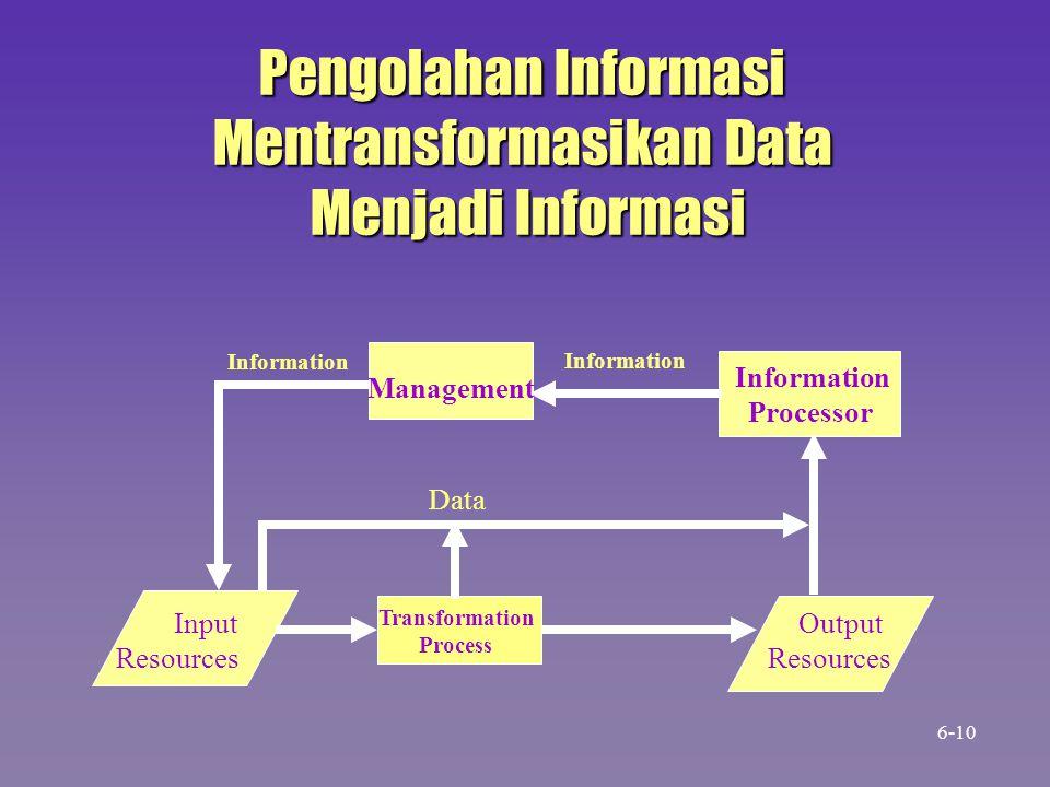 Mentransformasikan Data