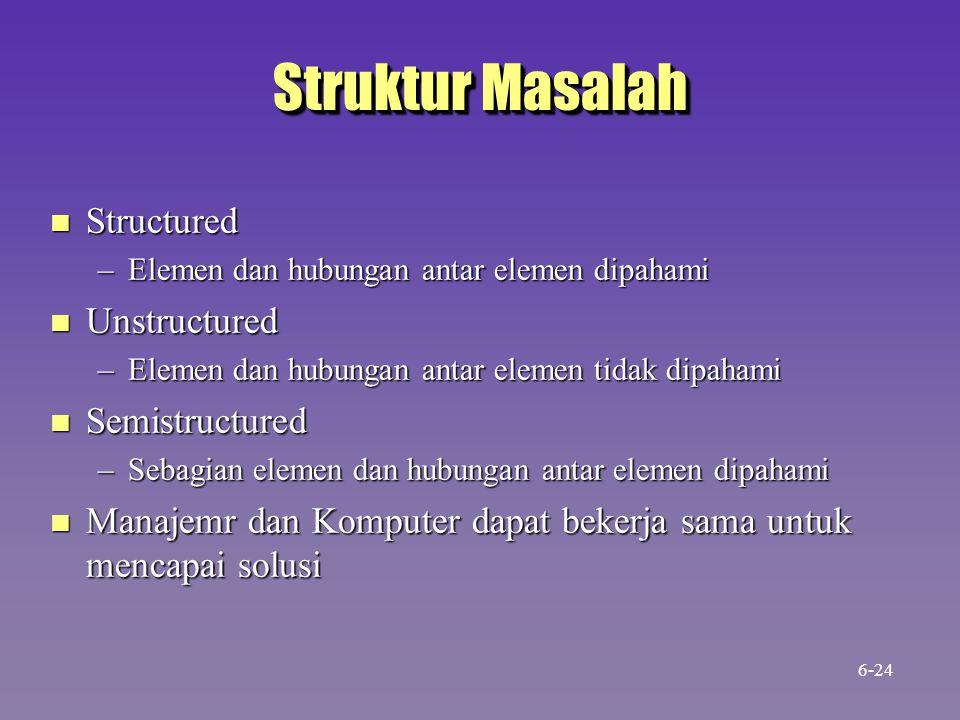 Struktur Masalah Structured Unstructured Semistructured