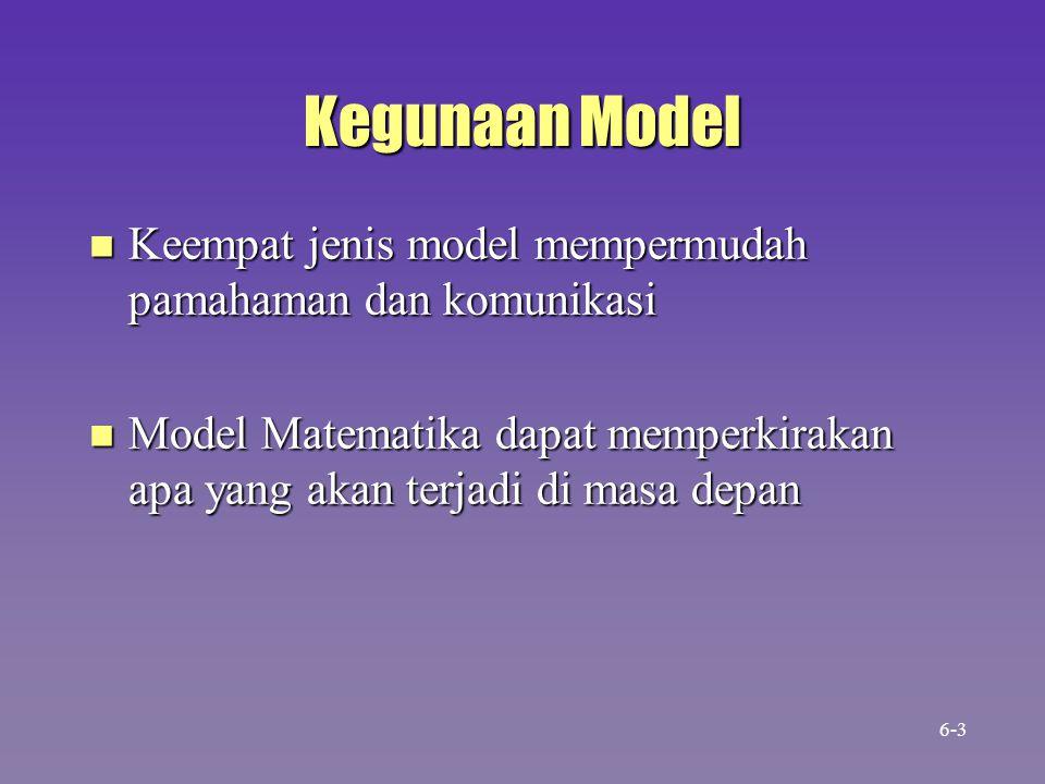 Kegunaan Model Keempat jenis model mempermudah pamahaman dan komunikasi. Model Matematika dapat memperkirakan apa yang akan terjadi di masa depan.