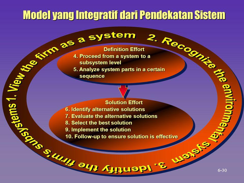 Model yang Integratif dari Pendekatan Sistem