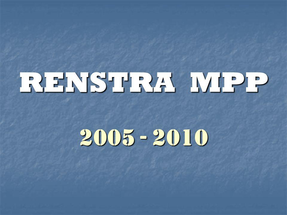 RENSTRA MPP 2005 - 2010