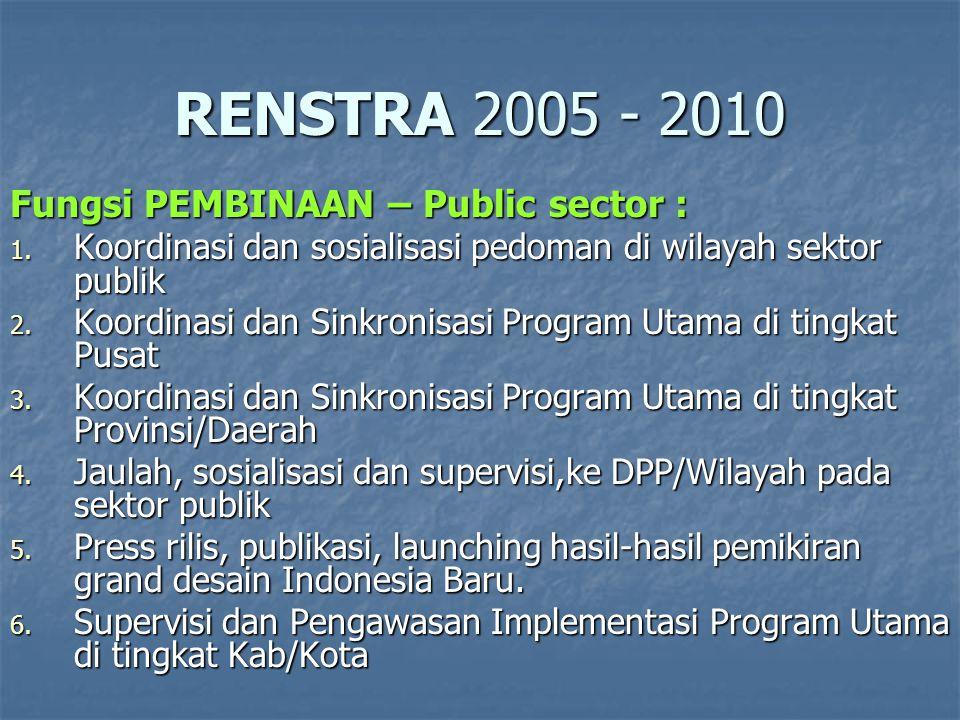 RENSTRA 2005 - 2010 Fungsi PEMBINAAN – Public sector :