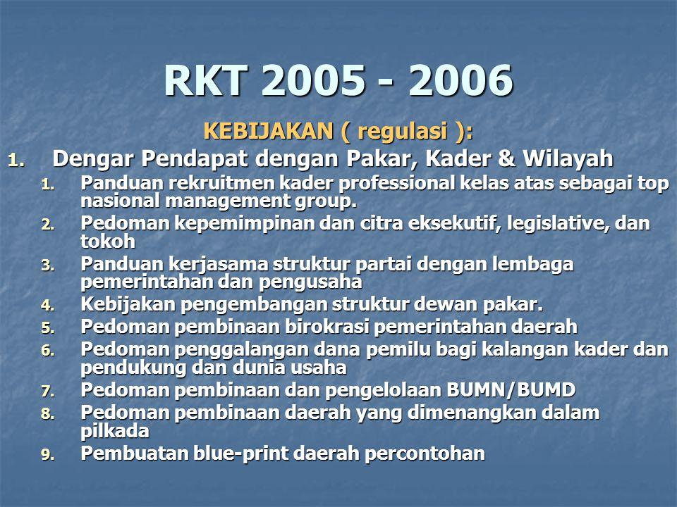 KEBIJAKAN ( regulasi ):