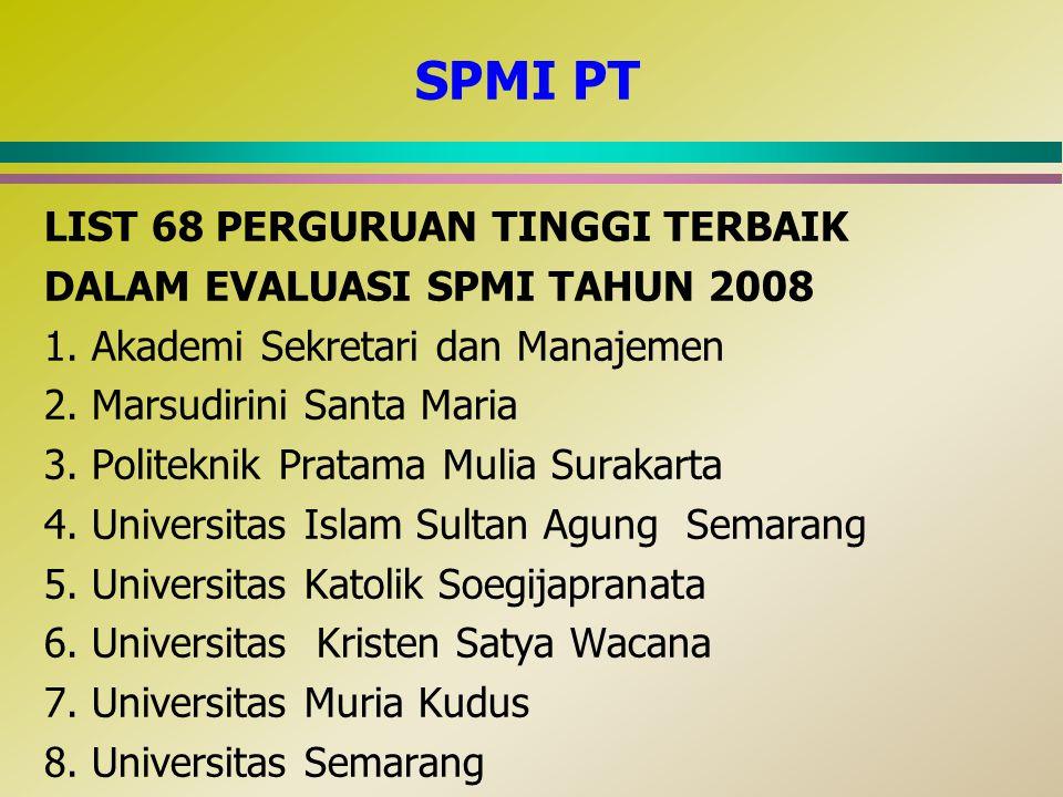 SPMI PT