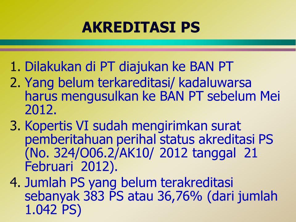 Dilakukan di PT diajukan ke BAN PT