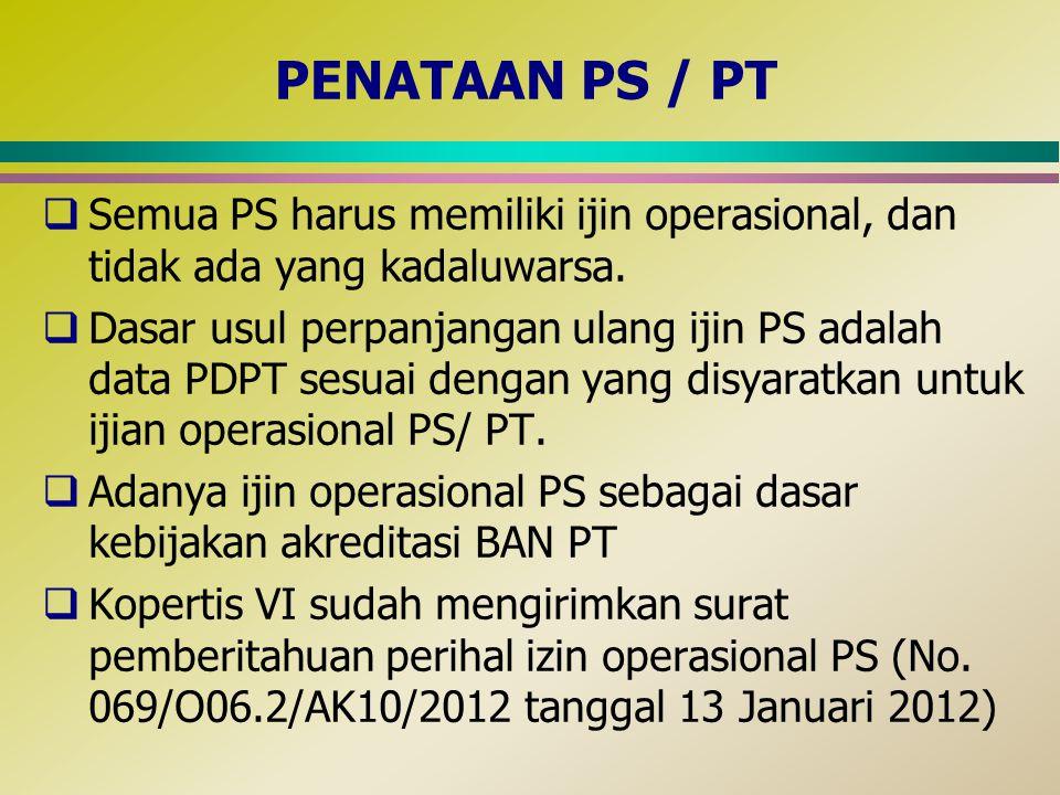 PENATAAN PS / PT Semua PS harus memiliki ijin operasional, dan tidak ada yang kadaluwarsa.