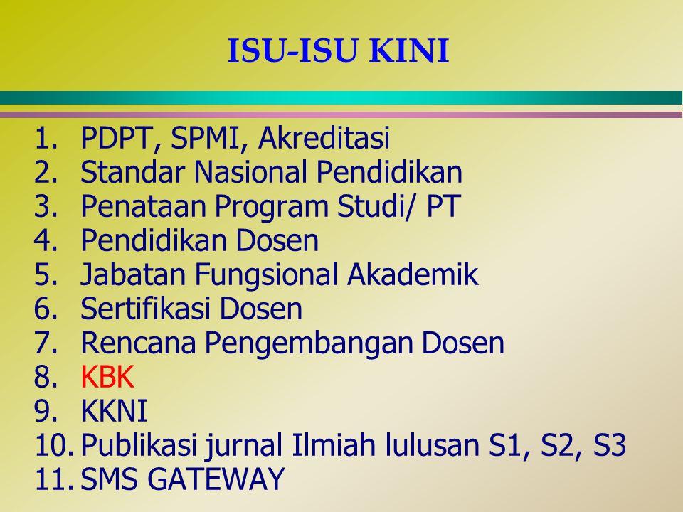 ISU-ISU KINI PDPT, SPMI, Akreditasi Standar Nasional Pendidikan