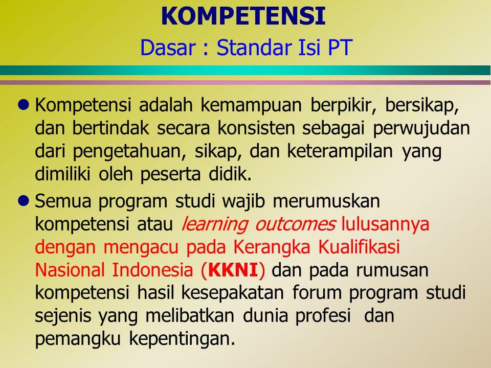 KOMPETENSI Dasar : Standar Isi PT