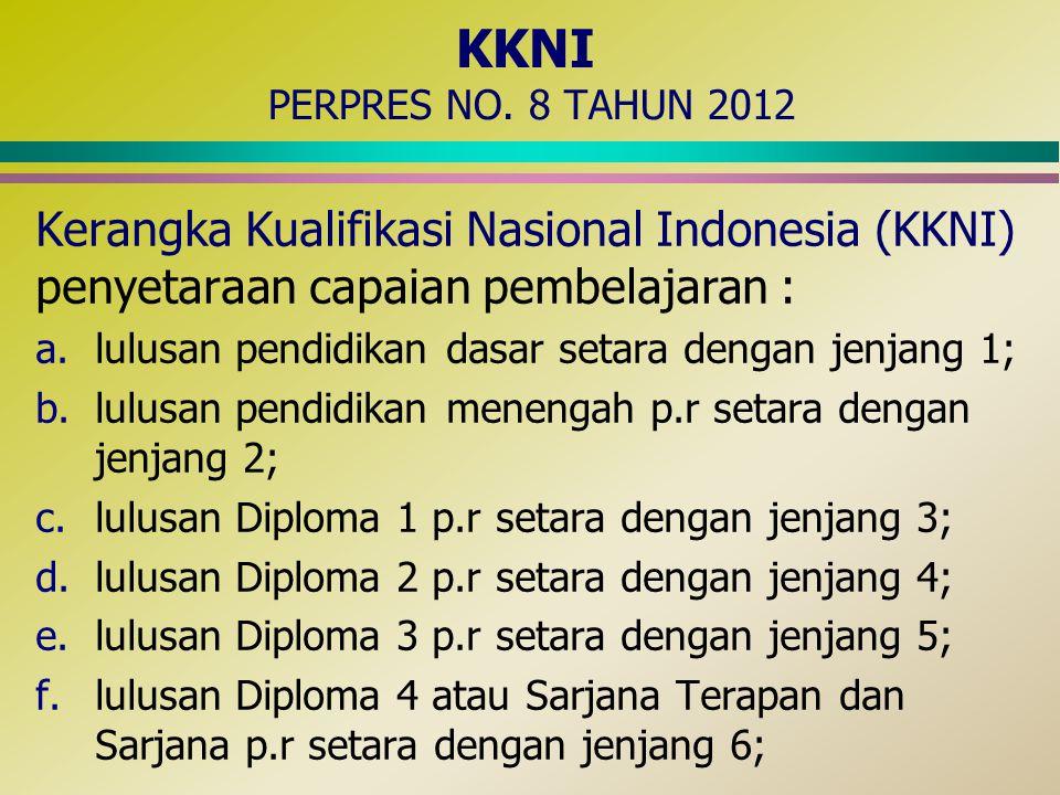 KKNI PERPRES NO. 8 TAHUN 2012 Kerangka Kualifikasi Nasional Indonesia (KKNI) penyetaraan capaian pembelajaran :