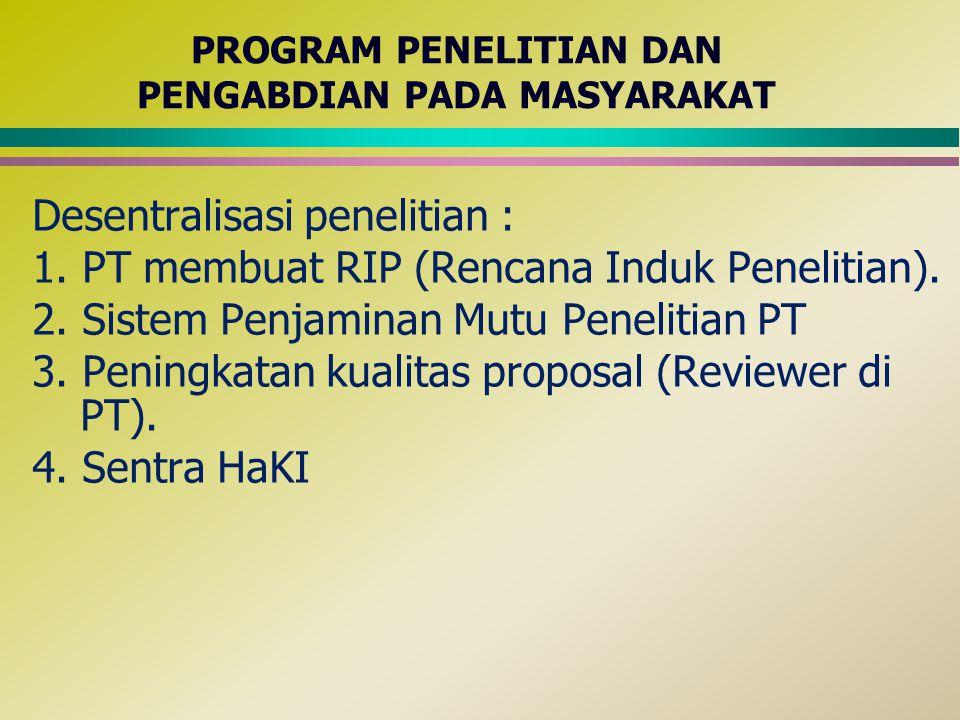 PROGRAM PENELITIAN DAN PENGABDIAN PADA MASYARAKAT