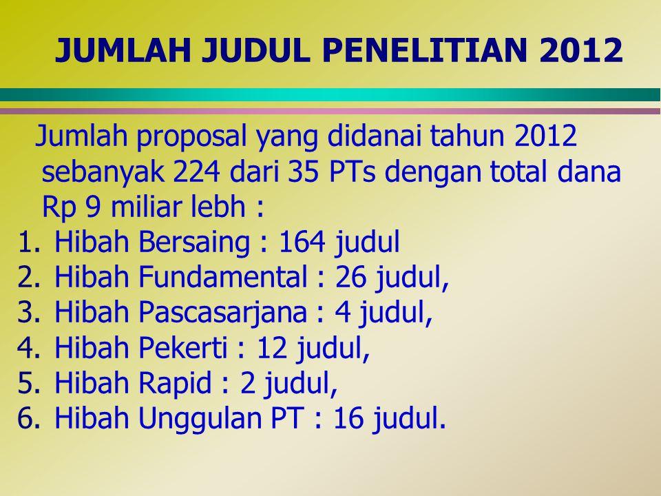 JUMLAH JUDUL PENELITIAN 2012
