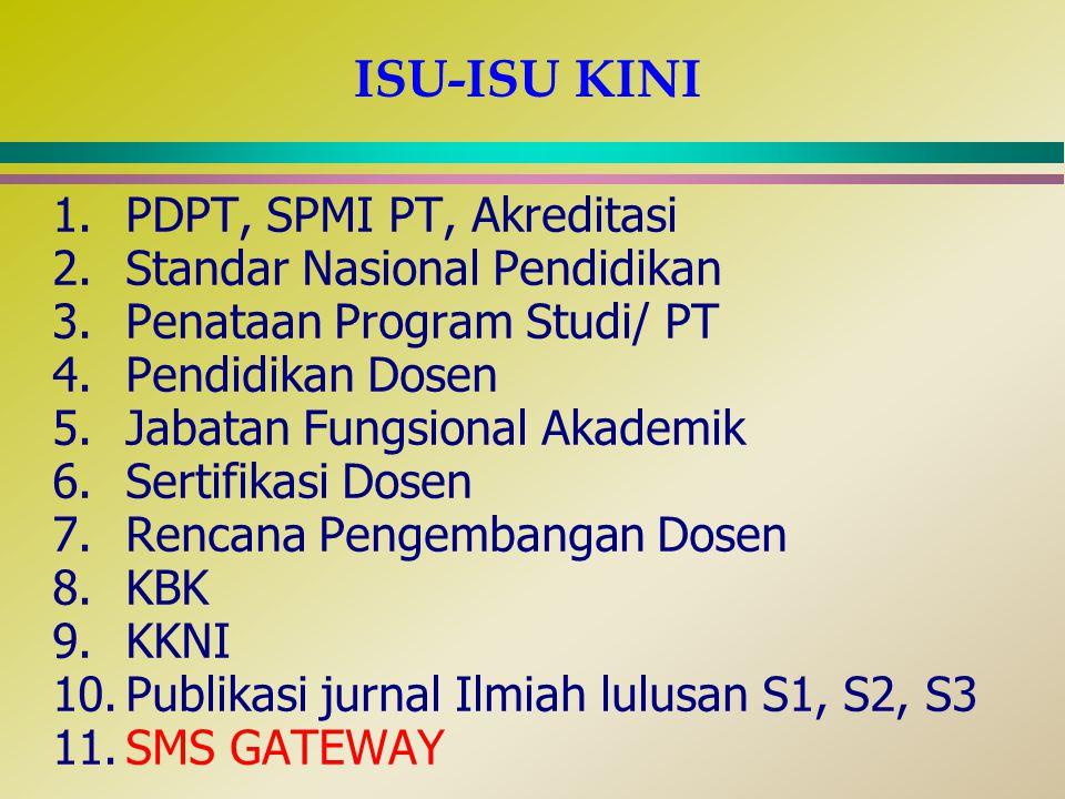 ISU-ISU KINI PDPT, SPMI PT, Akreditasi Standar Nasional Pendidikan