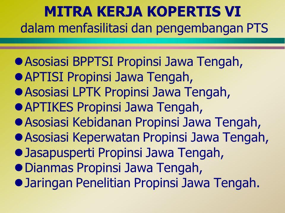 MITRA KERJA KOPERTIS VI dalam menfasilitasi dan pengembangan PTS