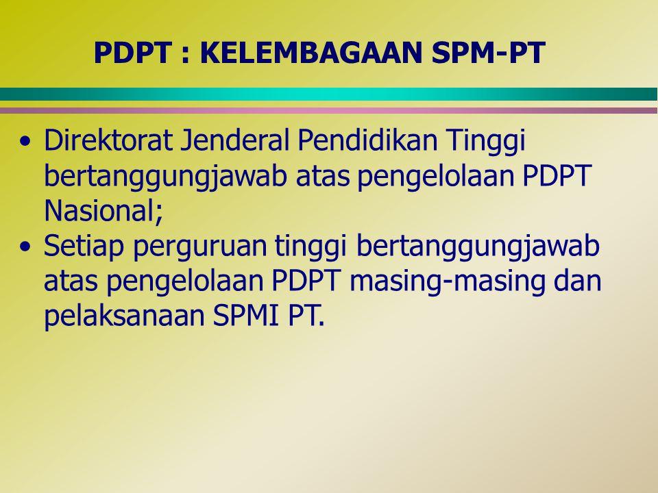 PDPT : KELEMBAGAAN SPM-PT