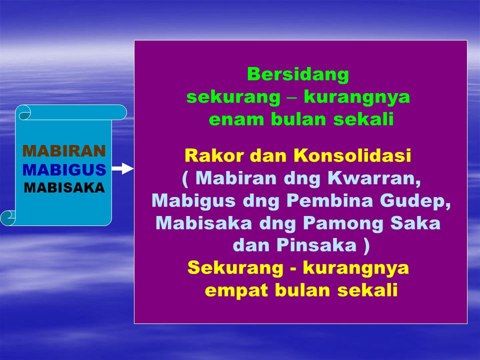 Mabigus dng Pembina Gudep, Mabisaka dng Pamong Saka dan Pinsaka )