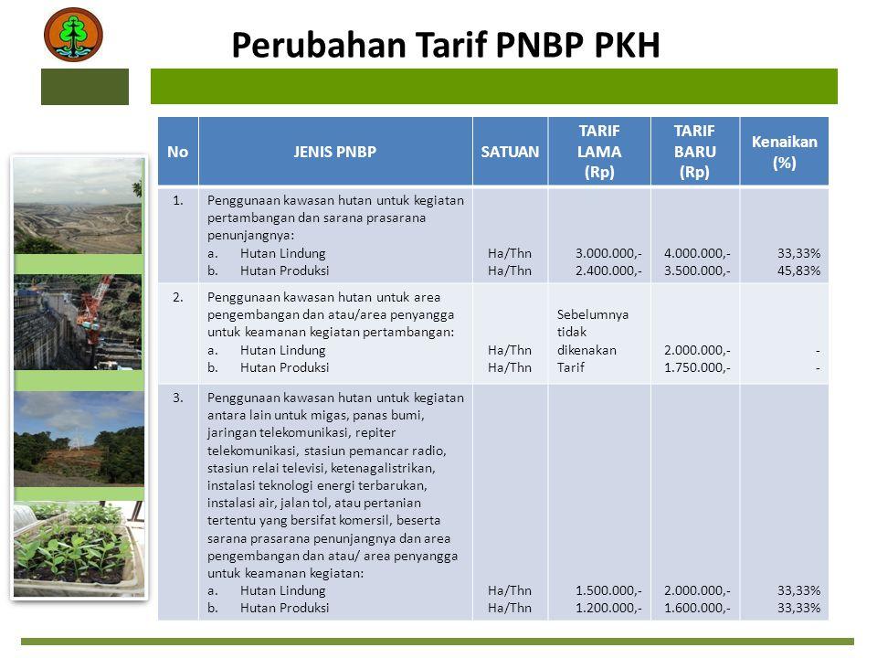 Perubahan Tarif PNBP PKH