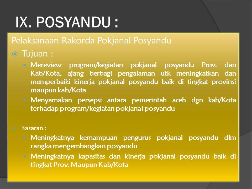 IX. POSYANDU : Pelaksanaan Rakorda Pokjanal Posyandu Tujuan :