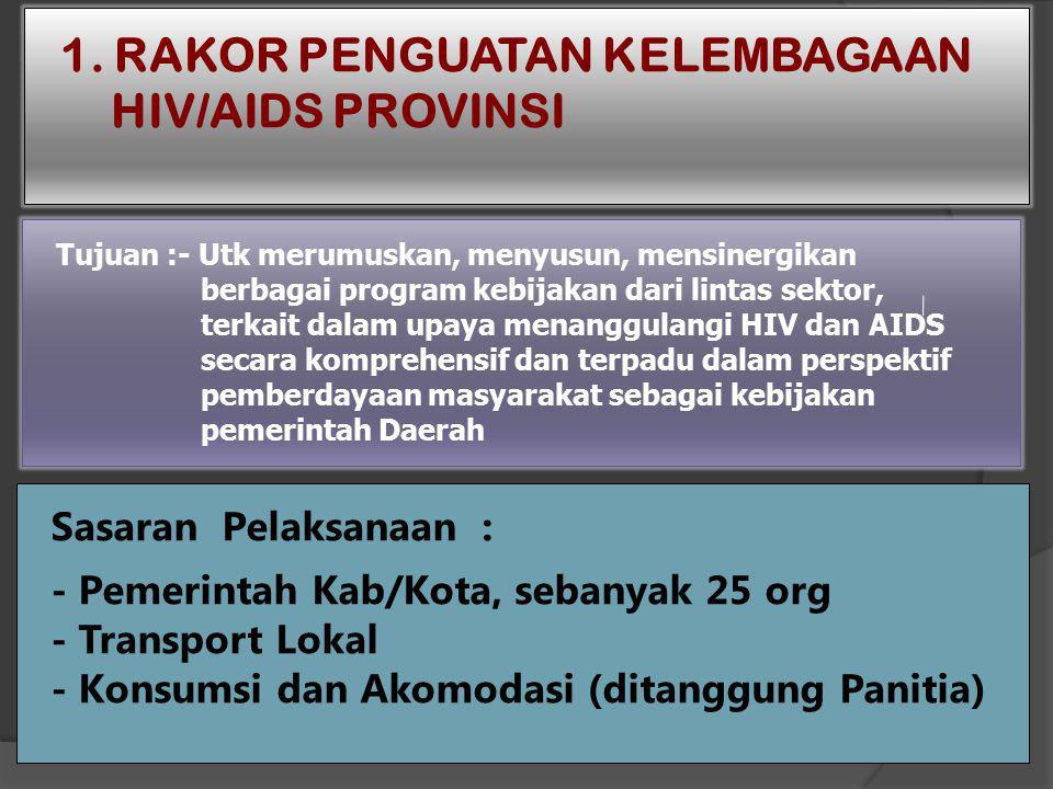 1. RAKOR PENGUATAN KELEMBAGAAN HIV/AIDS PROVINSI