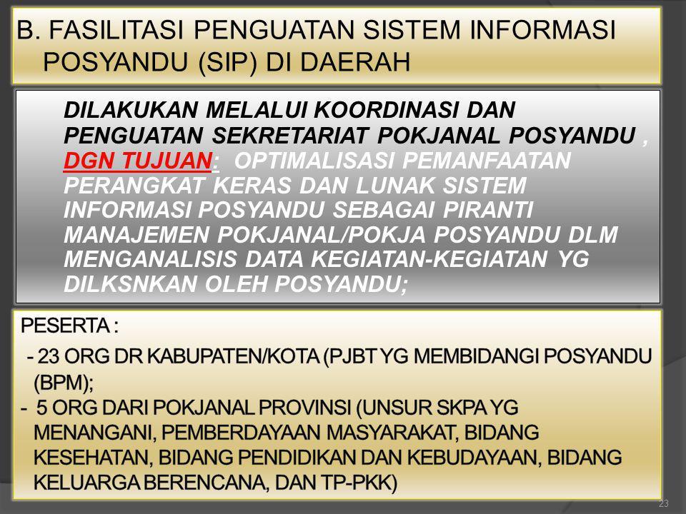 B. FASILITASI PENGUATAN SISTEM INFORMASI POSYANDU (SIP) DI DAERAH