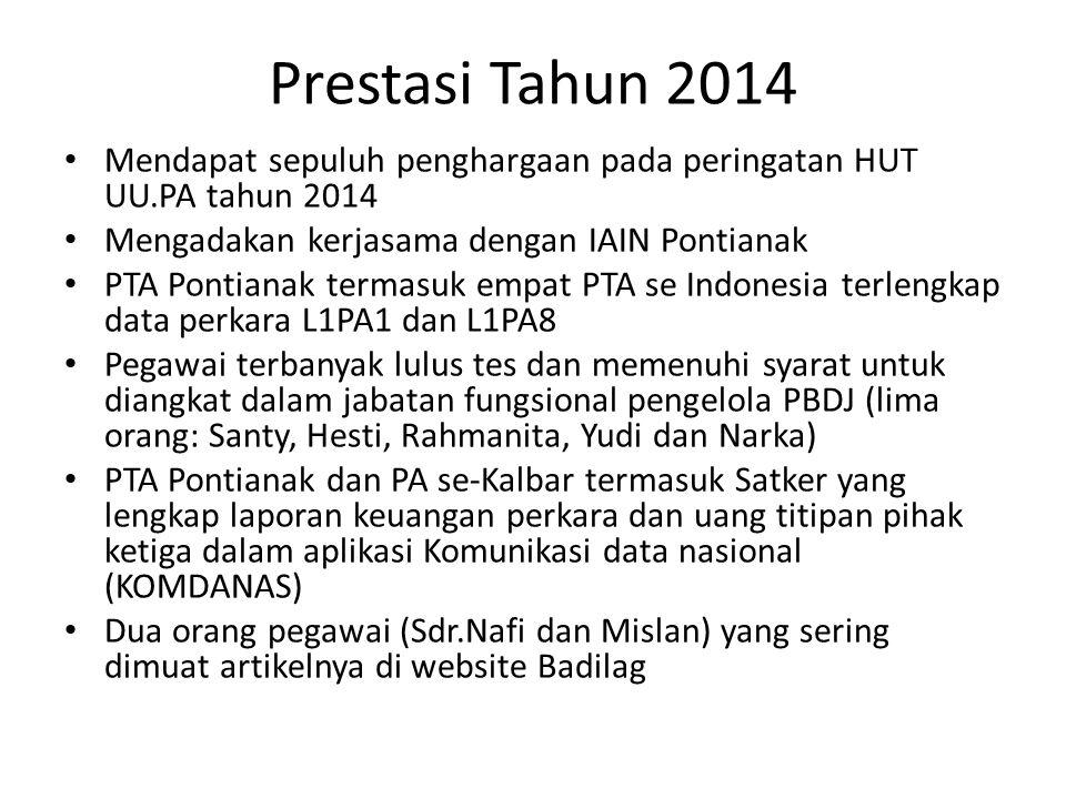 Prestasi Tahun 2014 Mendapat sepuluh penghargaan pada peringatan HUT UU.PA tahun 2014. Mengadakan kerjasama dengan IAIN Pontianak.