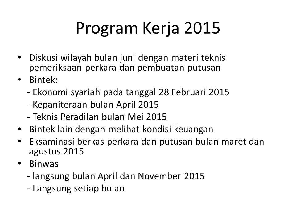 Program Kerja 2015 Diskusi wilayah bulan juni dengan materi teknis pemeriksaan perkara dan pembuatan putusan.