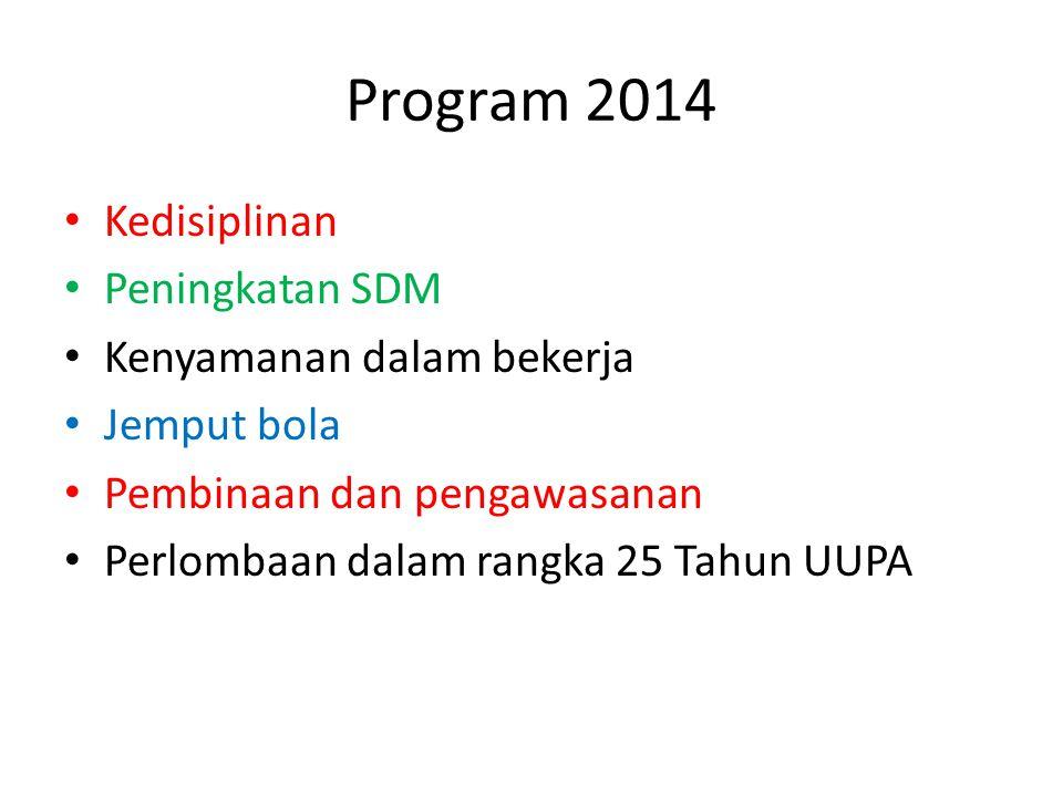Program 2014 Kedisiplinan Peningkatan SDM Kenyamanan dalam bekerja