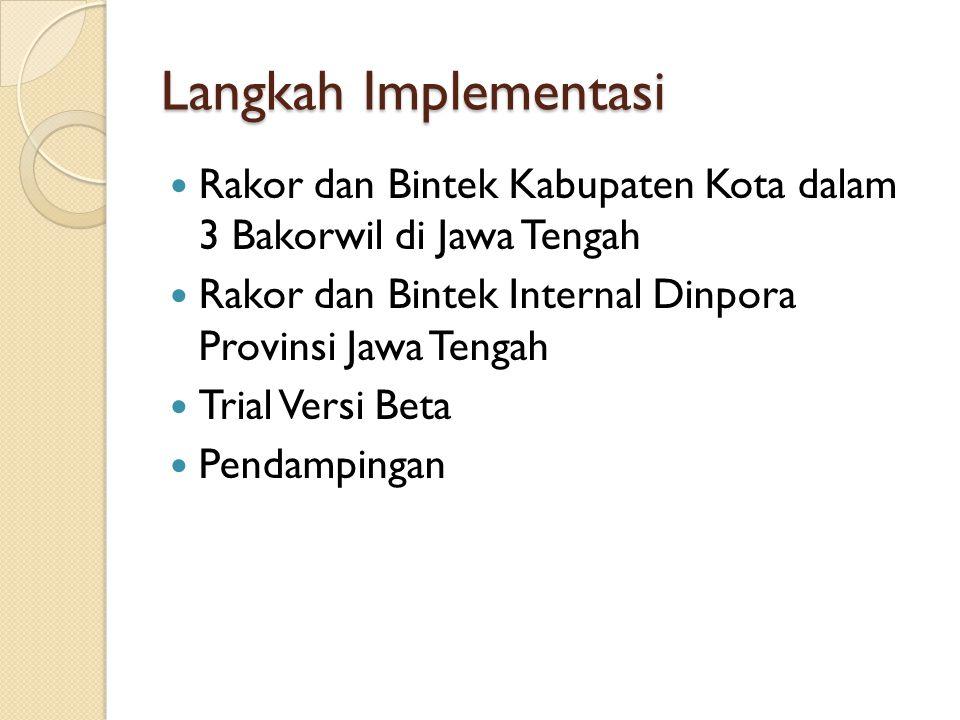 Langkah Implementasi Rakor dan Bintek Kabupaten Kota dalam 3 Bakorwil di Jawa Tengah. Rakor dan Bintek Internal Dinpora Provinsi Jawa Tengah.