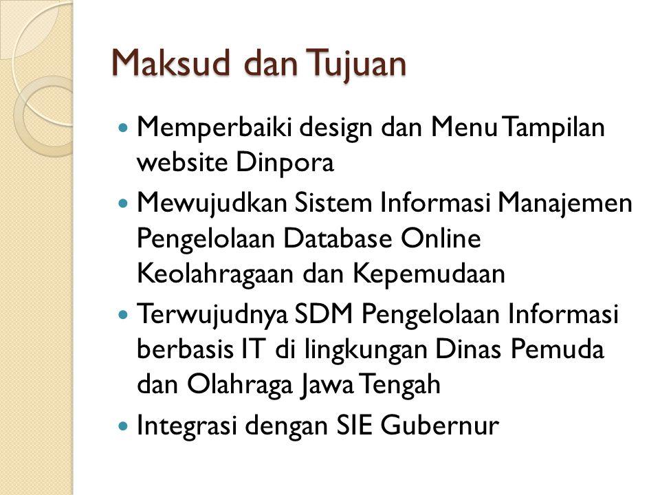 Maksud dan Tujuan Memperbaiki design dan Menu Tampilan website Dinpora
