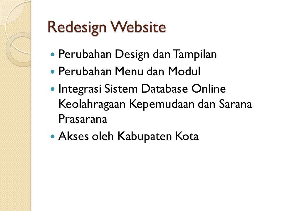 Redesign Website Perubahan Design dan Tampilan