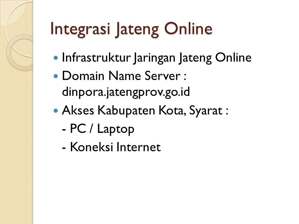 Integrasi Jateng Online