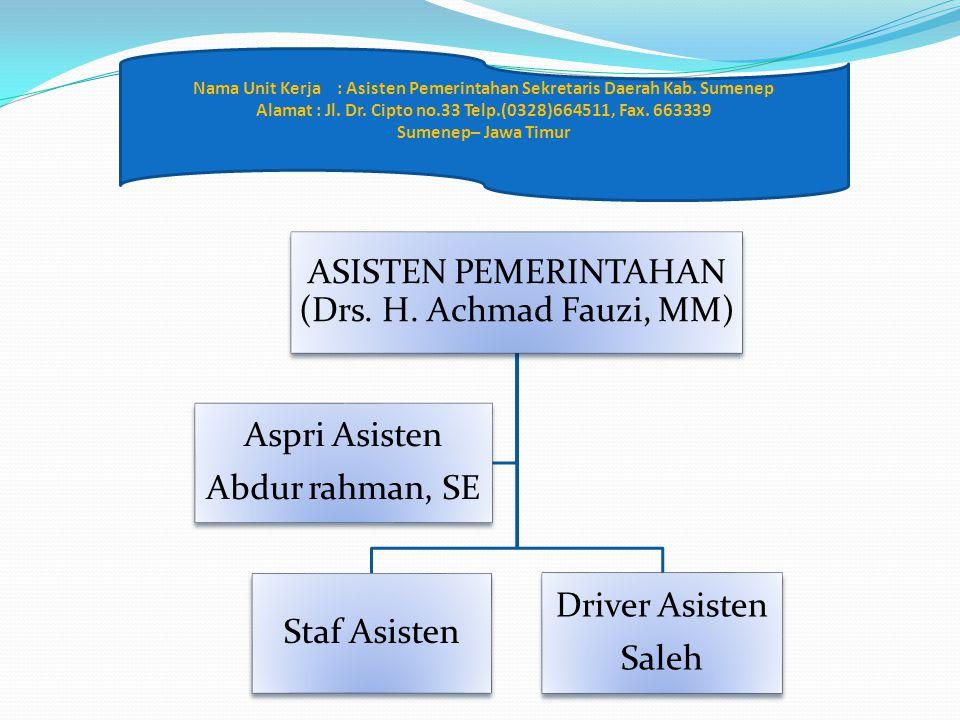 Nama Unit Kerja : Asisten Pemerintahan Sekretaris Daerah Kab. Sumenep