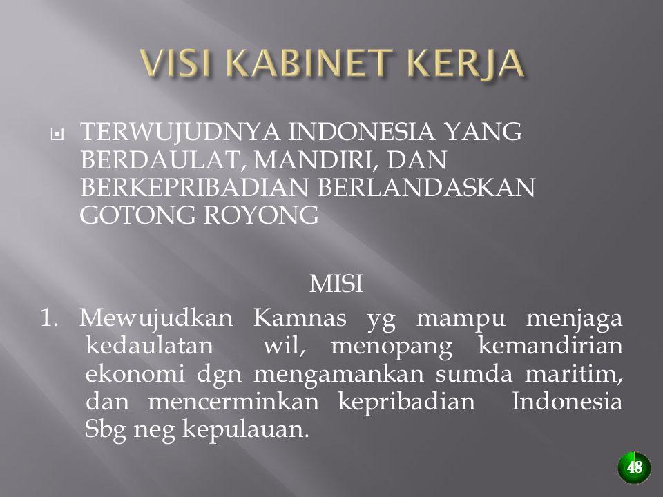 VISI KABINET KERJA TERWUJUDNYA INDONESIA YANG BERDAULAT, MANDIRI, DAN BERKEPRIBADIAN BERLANDASKAN GOTONG ROYONG.