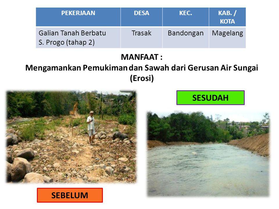 Mengamankan Pemukiman dan Sawah dari Gerusan Air Sungai (Erosi)