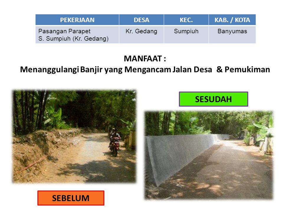 Menanggulangi Banjir yang Mengancam Jalan Desa & Pemukiman