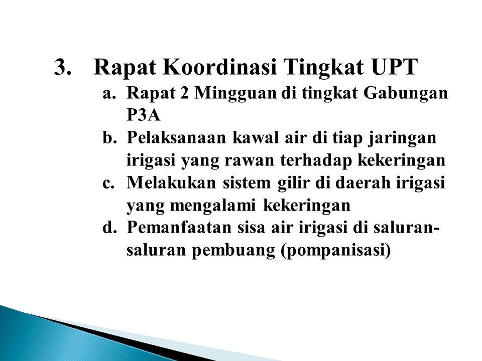 Rapat Koordinasi Tingkat UPT