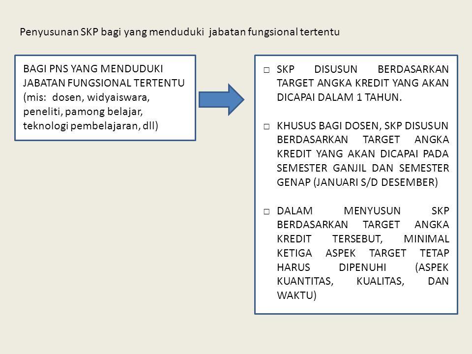 Penyusunan SKP bagi yang menduduki jabatan fungsional tertentu