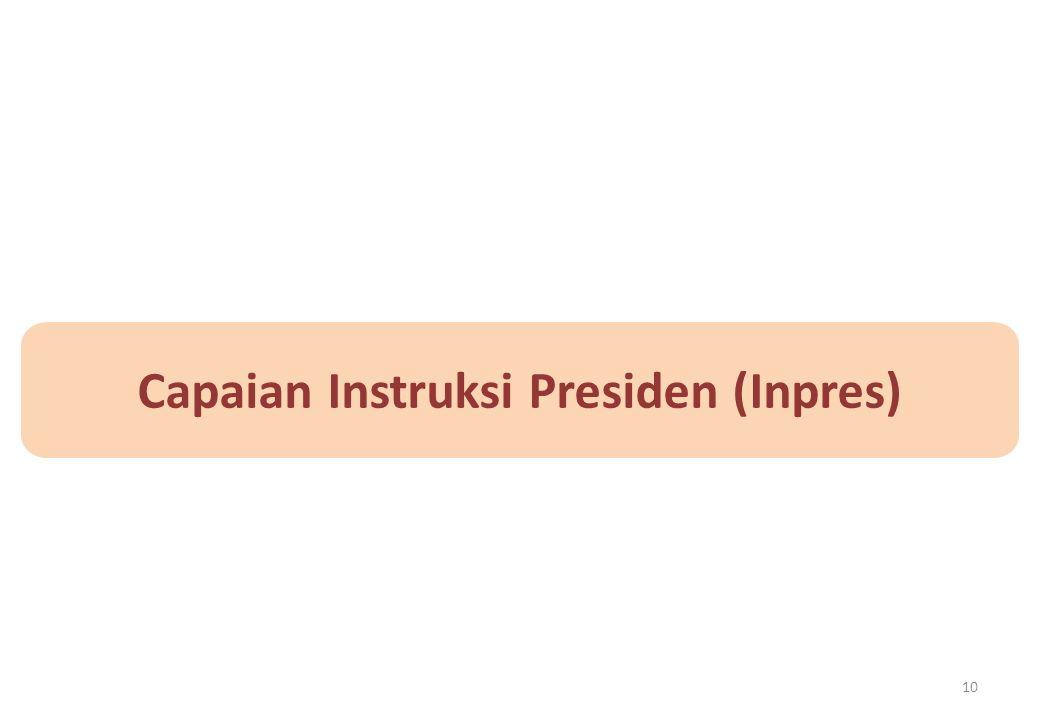 Capaian Instruksi Presiden (Inpres)